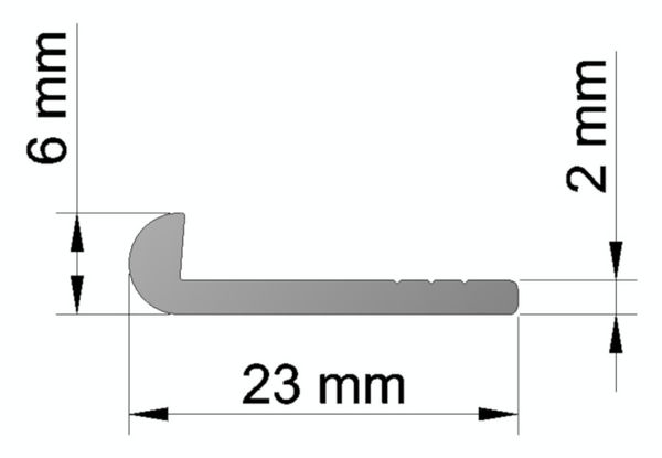 Edge slip profile